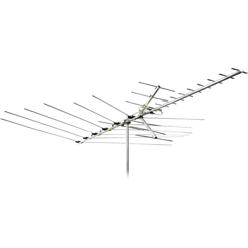 Antenna Theory: aerial basics • RFI Americas